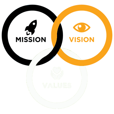 mission-vision-values-graphic.png
