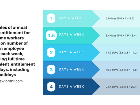 Calculating Annual Leave