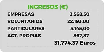 DesgloseIngresos2019.png
