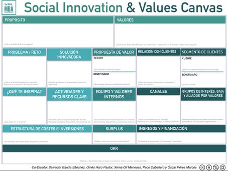 Social Innovation & Values Canvas