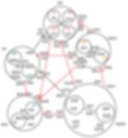 אלמנט מתכת, מרידיאן הריאות והמעי הגס . נקודות דיקור סיני על פי חמשת האלמנטים