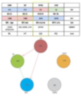 אסטרולוגיה סינית ,ארבעת עמודי הגורל , עמודת החודש
