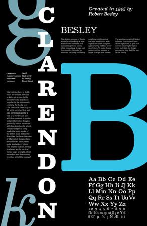 Typeface poster design