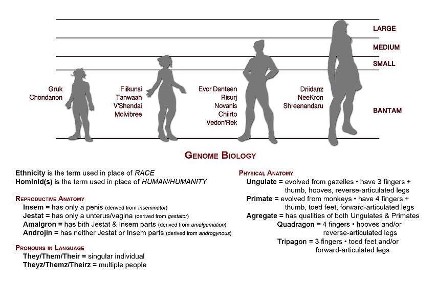 Racial Genome biology.jpg
