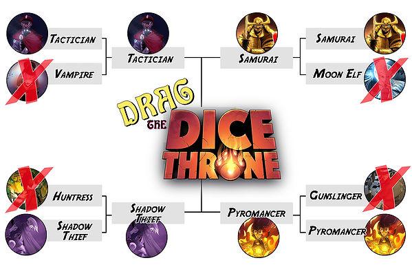 Dice Throne Bracket B4.jpg