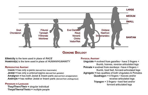 Racial Genome biology copy.jpg
