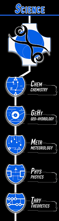 SCI icon strip.png