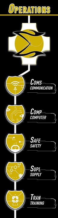 OPS icon strip.png