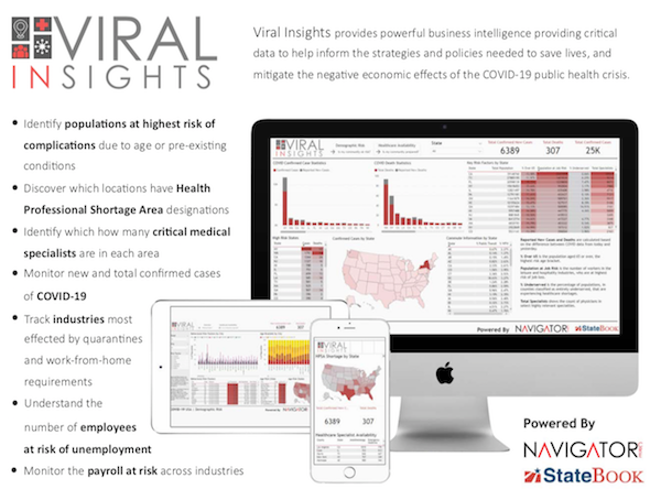 Viral Insights provides powerful business intelligence providing critical data to help inform the strategies and policies needed to save lives, and mitigate the negative economic effects of the COVID-19 public health crisis.