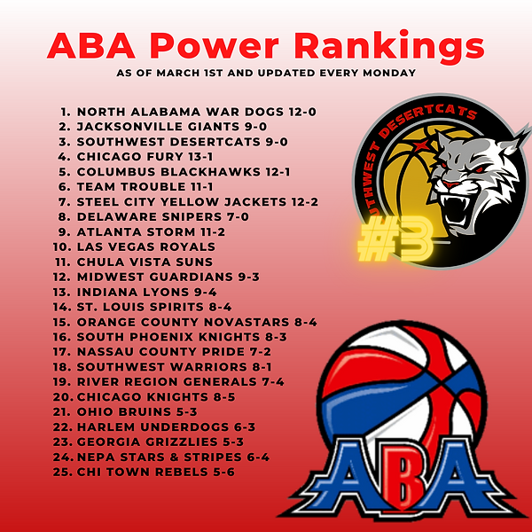 POWER RANKINGS MARCH 1.png