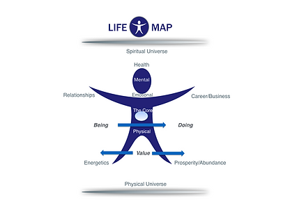 Life Map Ps.003.png
