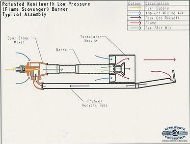 Kenilworth Combustion Flame Scavenger Burner Diagram