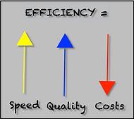 Green Power Copywriting Consistency