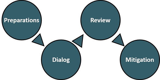 audit_workflow.png