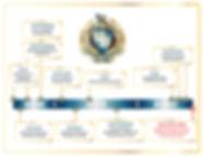 Timeline 2018-2019 brochure.jpg