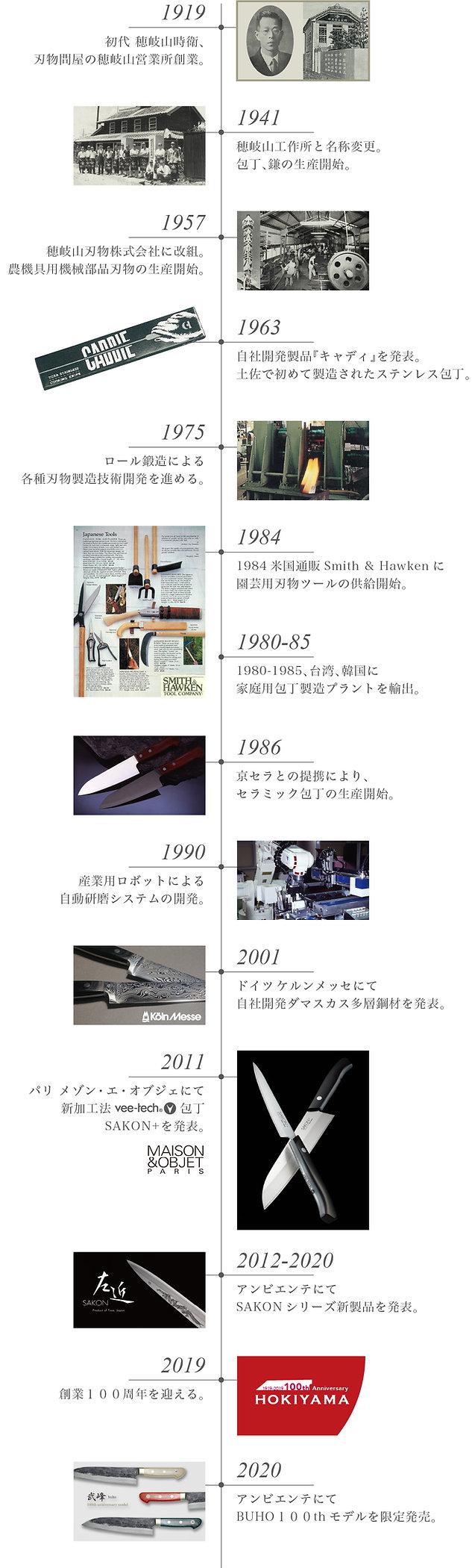 穂岐山刃物の歴史.jpg