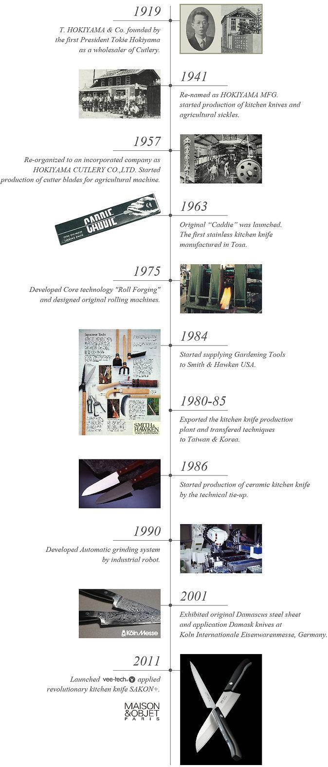 History of Hokiyama Cutlery