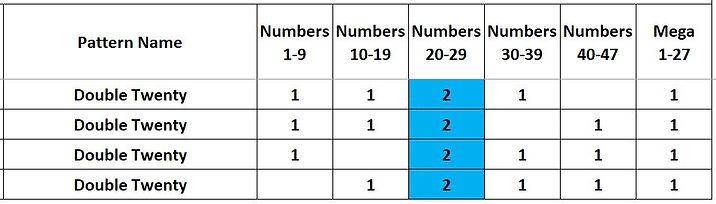 double twenty matrix example.JPG