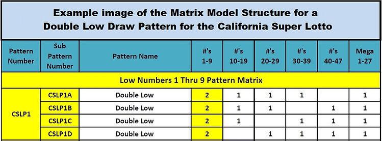 Matrix example1.JPG