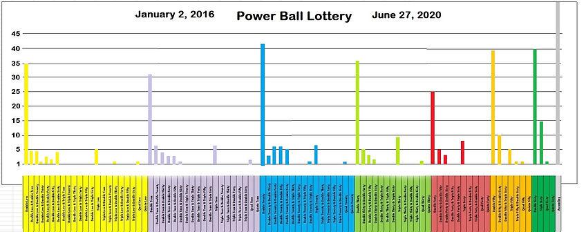 4 powerball master chart.jpg