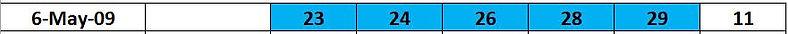 quinto twenty past draw.JPG