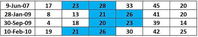 double twenty past draws.JPG