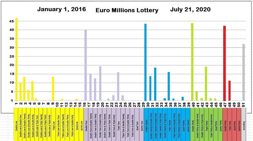 2 Euro Millions Master.JPG