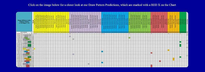 mega millions predictions chart3.JPG