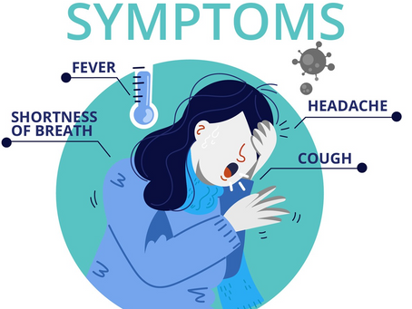 So What IS Coronavirus Exactly?