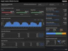 klipfolio-marketing-google-analytics-web
