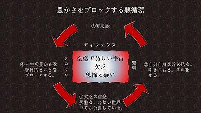 赤字悪循環.jpg