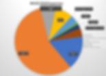 MIVO 2018 Expenses.png