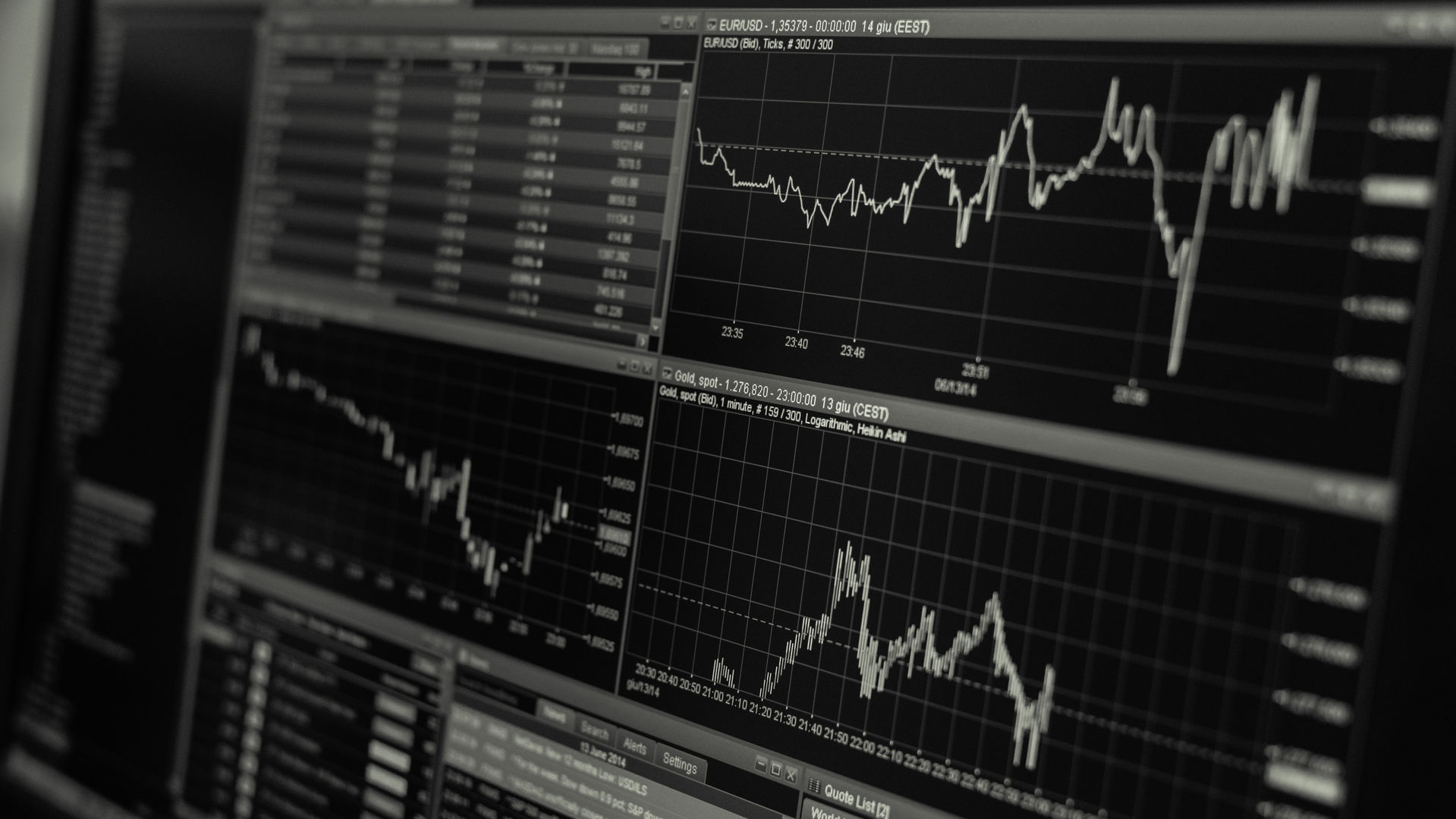 Trading Strategies for Stocks and Currencies Markets