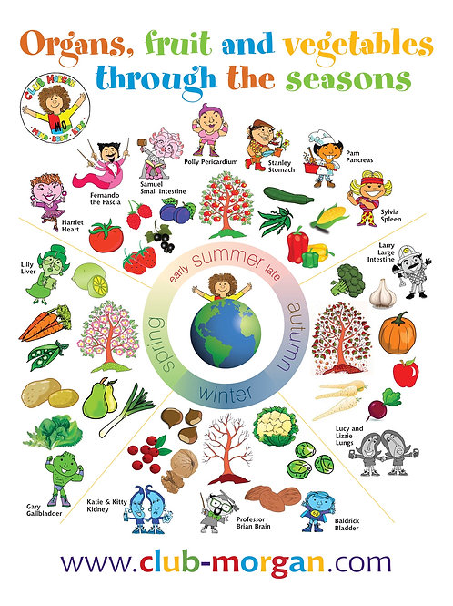 'Fruit and vegetables through the Seasons' poster