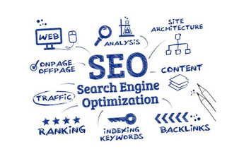 A beginner's guide to SEO.