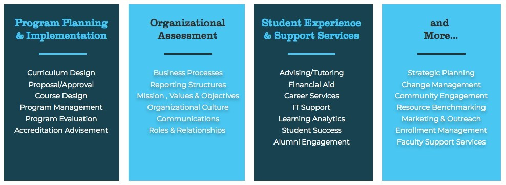 Program Planning & Implementation, Organizational Assessment, Student Experience & Suport Services, and More...