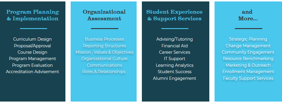 Program Planning & Implementation, Organizational Assesment, Student Experience & Support Services, and More...