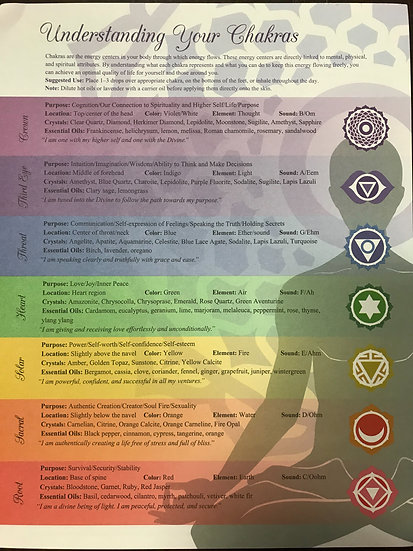 UNDERSTANDING YOUR CHAKRAS ~ Essential Oils ~  Tear Sheet 2 Sided