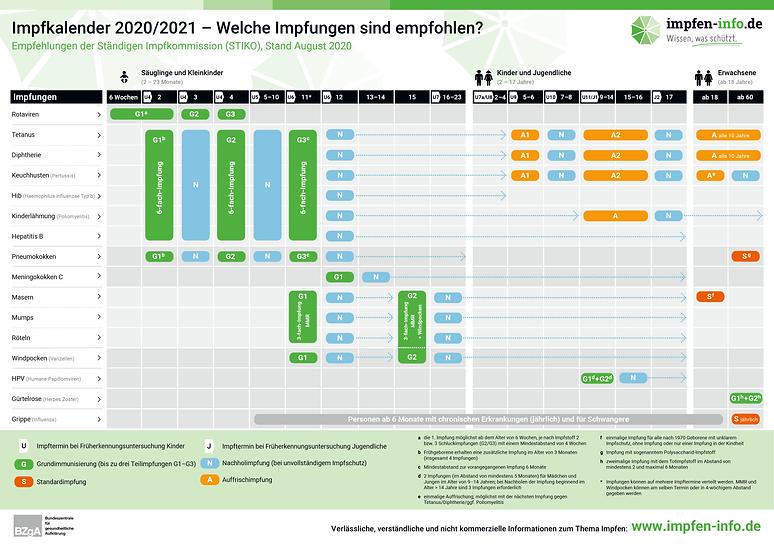 Impfkalender_farbig_300dpi.png
