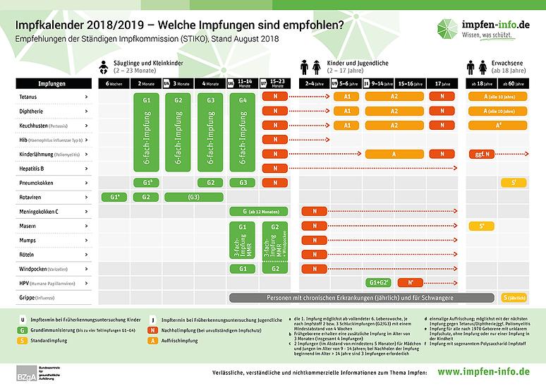 Impfkalender_2018-2019_72dpi.png