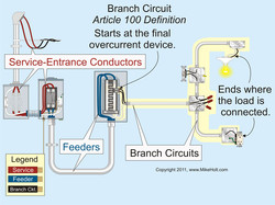 BRANCH CIRCUITS & ELECTRICAL UNITS