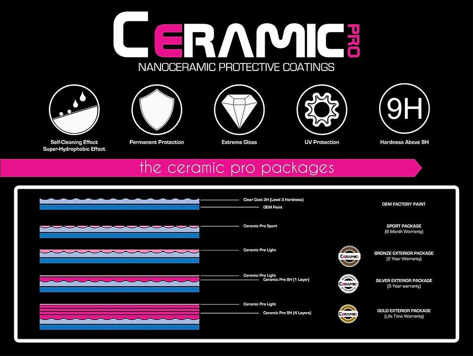 ceramic-pro-test.jpg