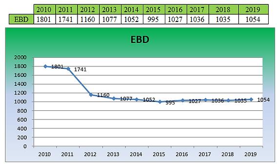 Estatística_EBD.PNG