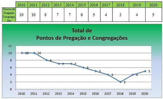 Estatística_Pontos_2020.JPG