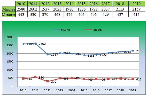 Estatística_Membros.PNG