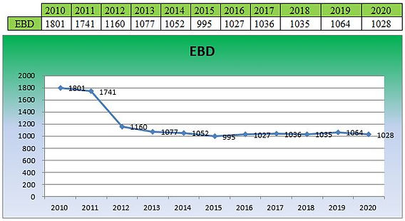 Estatística_EBD_2020.JPG
