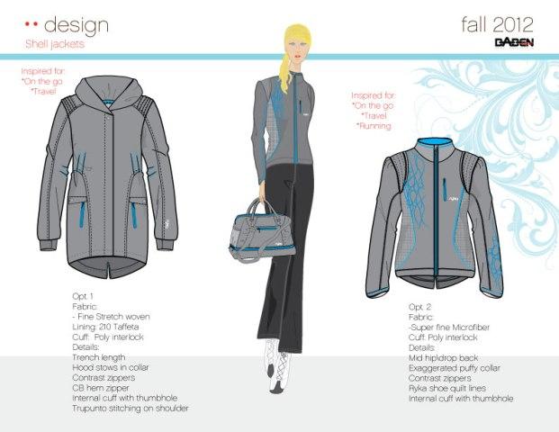 Ryka Outerwear