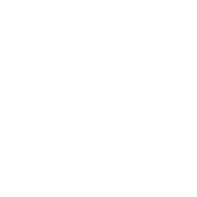 A table displaying the funding sources which are as follows: Welsh Government Community Facilities Fund - £250,000. The Albert Gubay Foundation - £167,000. The Bernard Sunley Foundation - £50,000. The Steve Morgan Foundation - £35,000. Burbo Bank Wind Farm - £10,000. Total: £512,000.