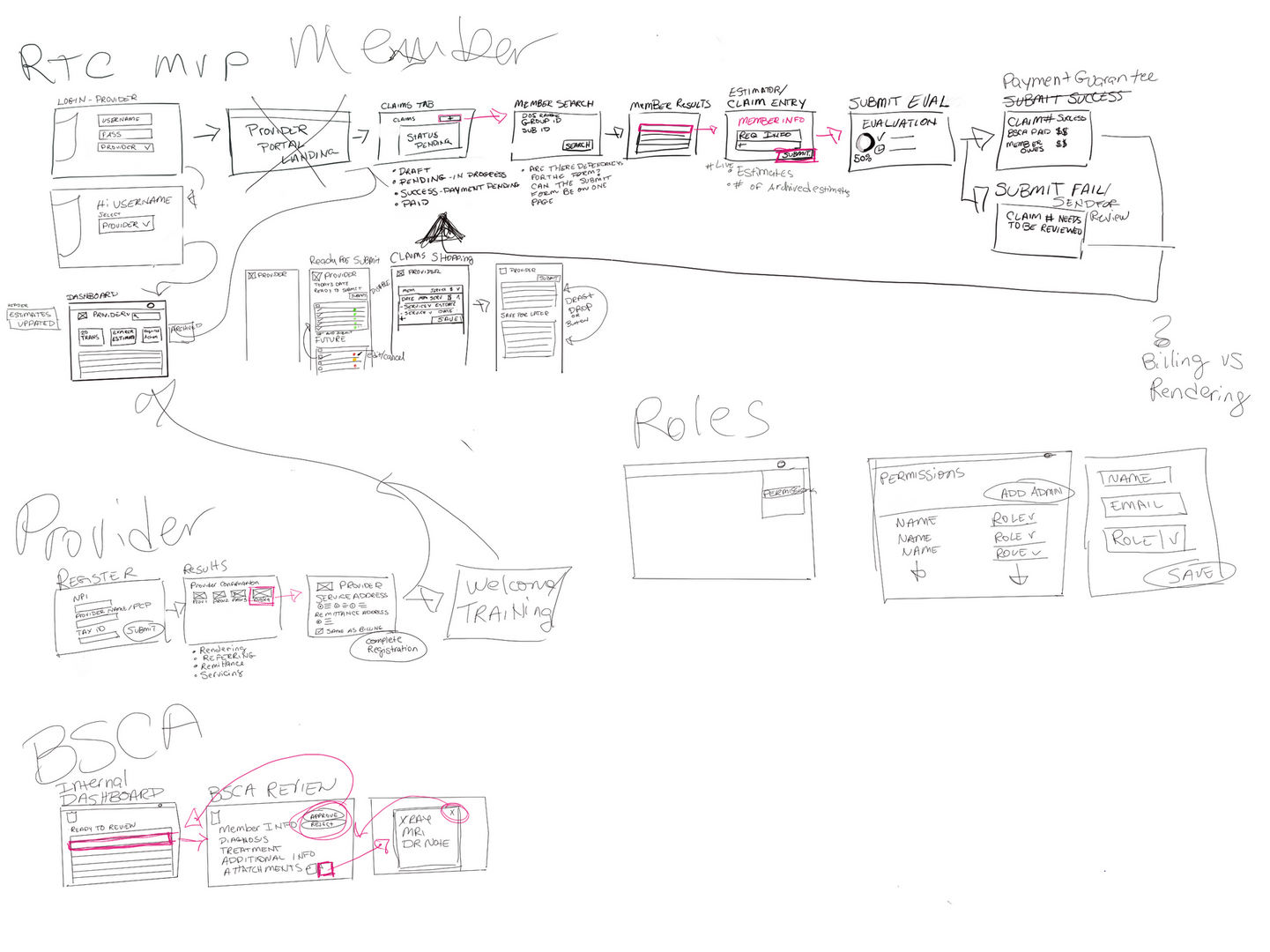 RTC Whiteboarding.png