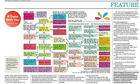 Crow Page 2 Flowchart article.JPG